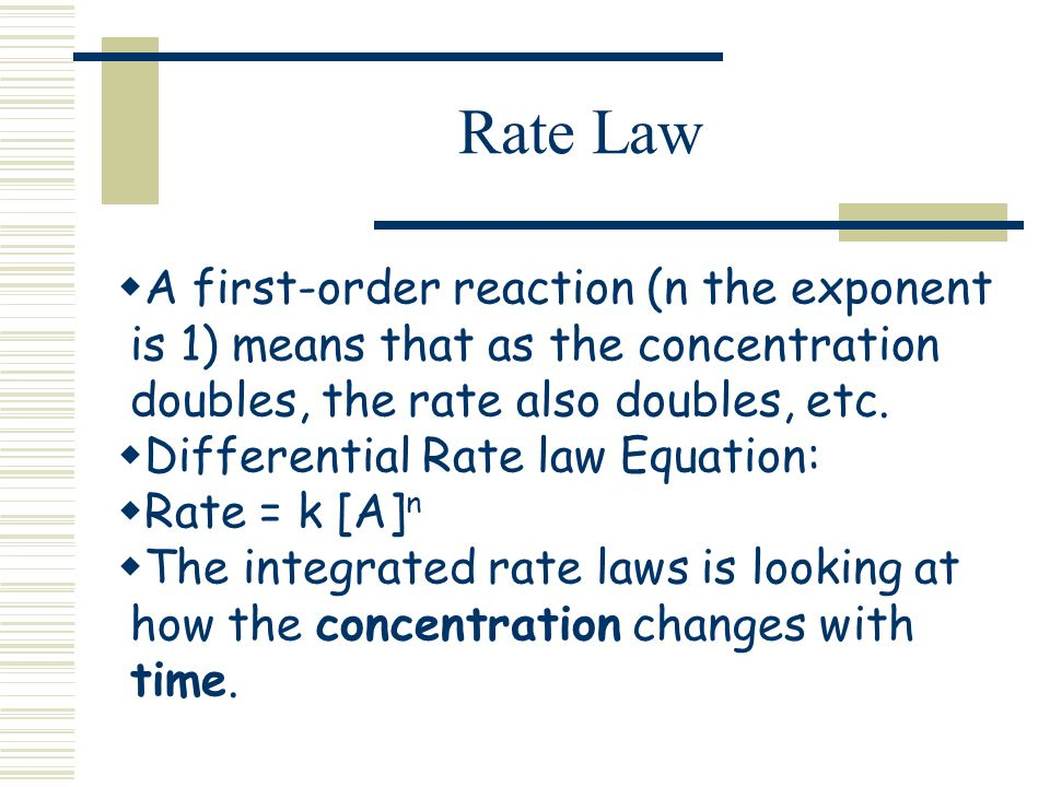 Integrated Rate Law Equations Jennarocca – Rate Law Worksheet