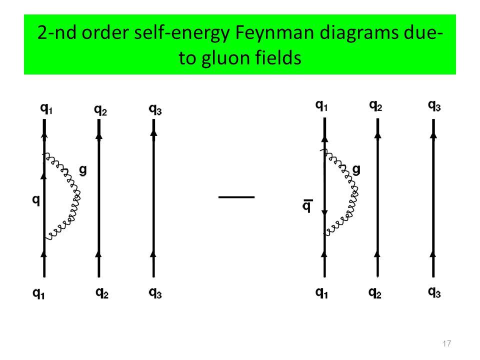 2-nd order self-energy Feynman diagrams due-to gluon fields