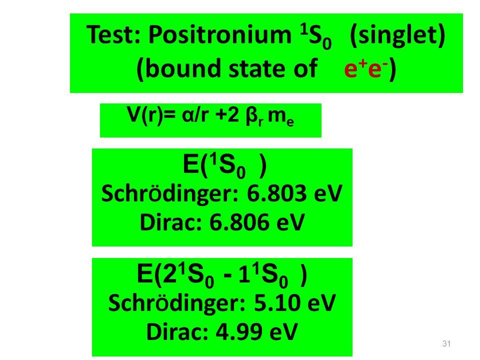 Test: Positronium 1S0 (singlet) (bound state of e+e-)