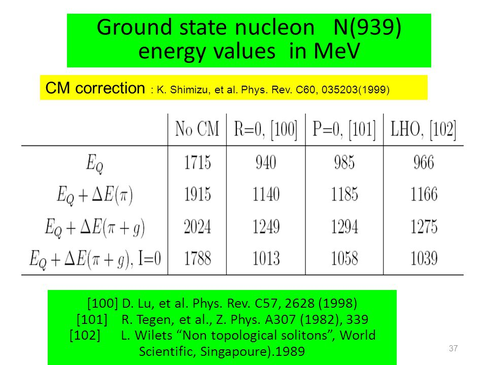 Ground state nucleon N(939) energy values in MeV