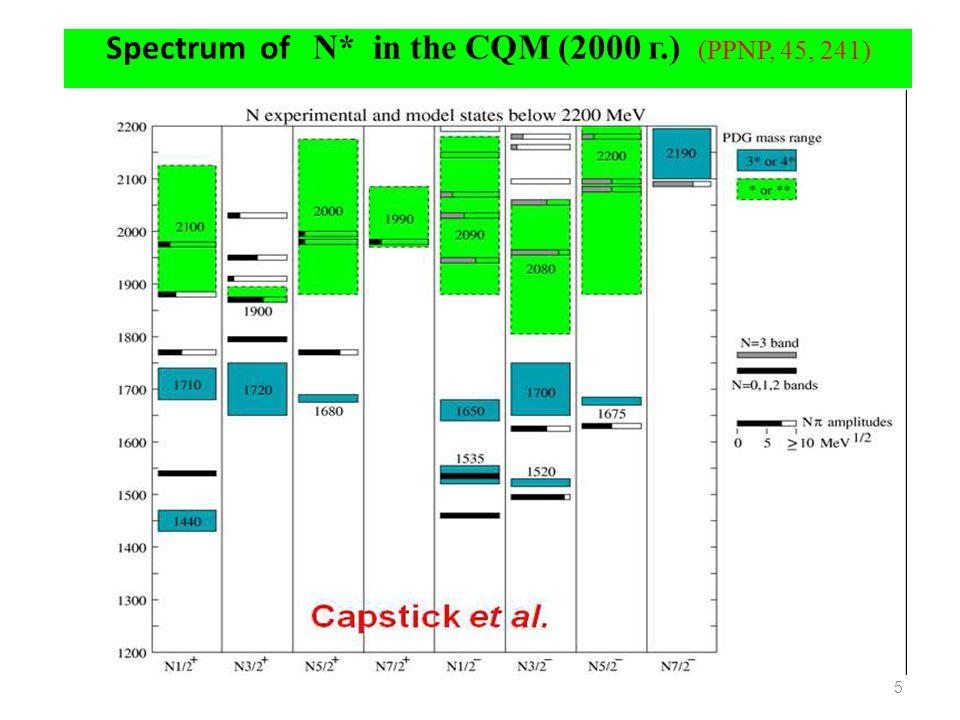 Spectrum of N* in the CQM (2000 г.) (PPNP, 45, 241)
