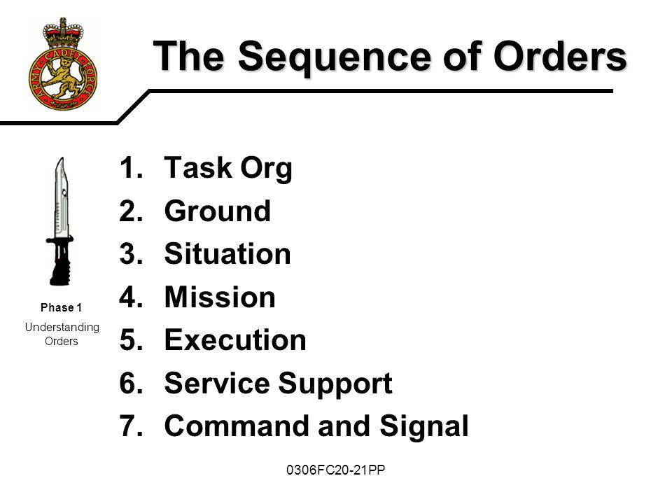 The Sequence of Orders Task Org Ground Situation Mission Execution