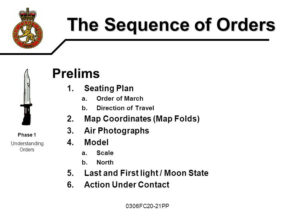 The Sequence of Orders Prelims Seating Plan
