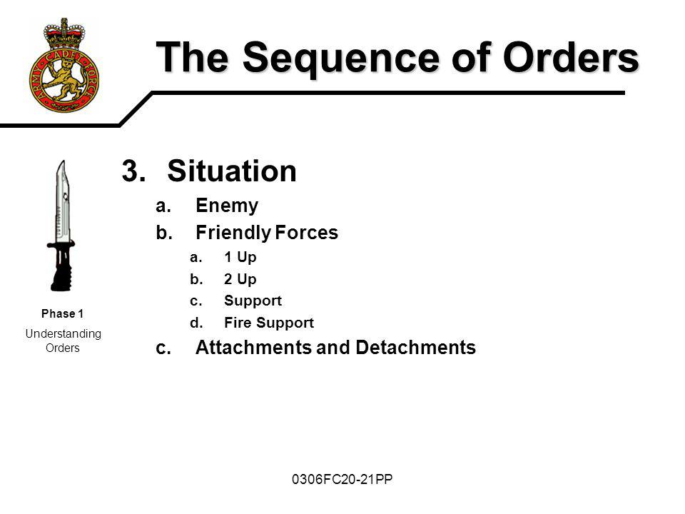 The Sequence of Orders Situation Enemy Friendly Forces