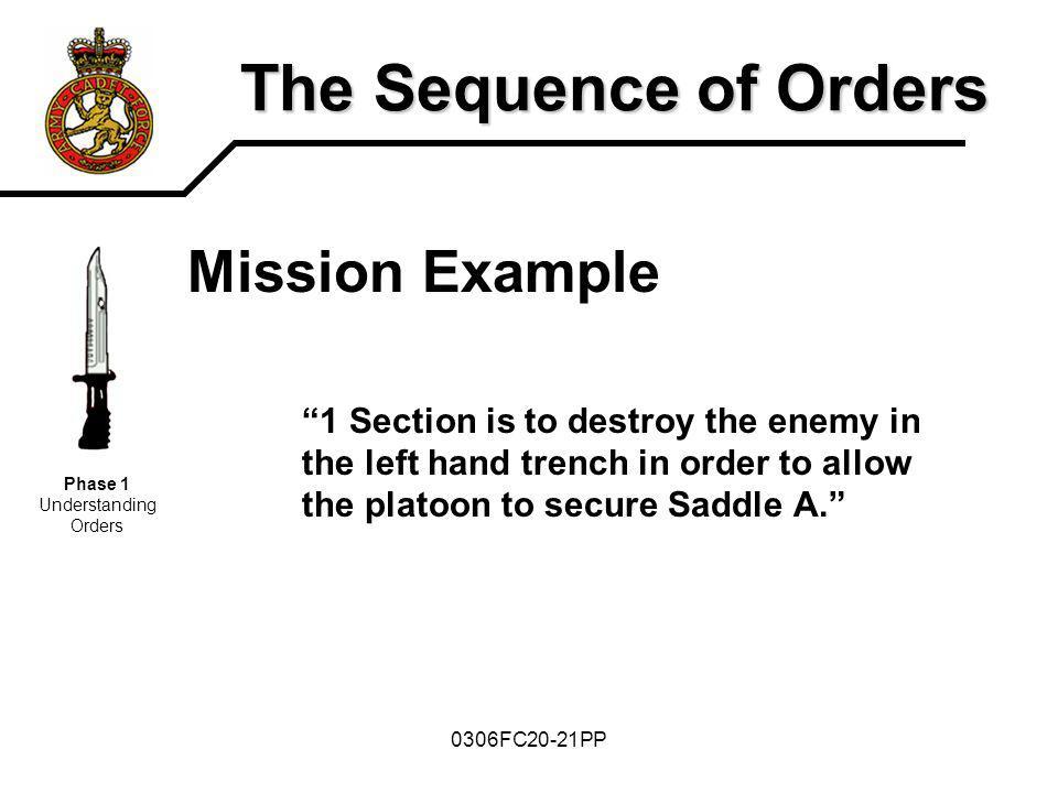 Phase 1 Understanding Orders