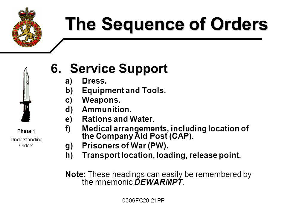The Sequence of Orders Service Support Dress. Equipment and Tools.