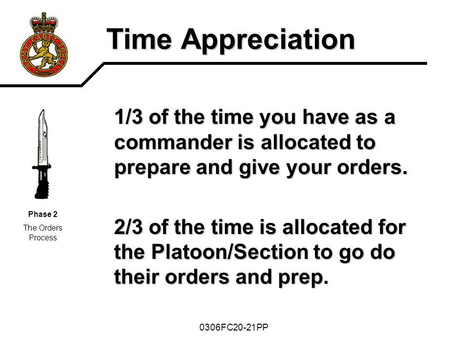 Time Appreciation 1/3 of the time you have as a commander is allocated to prepare and give your orders.
