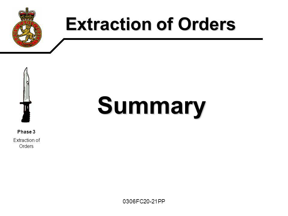 Summary Extraction of Orders 0306FC20-21PP Phase 3