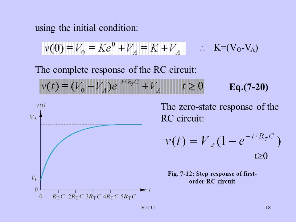 Fig. 7-12: Step response of first-order RC circuit