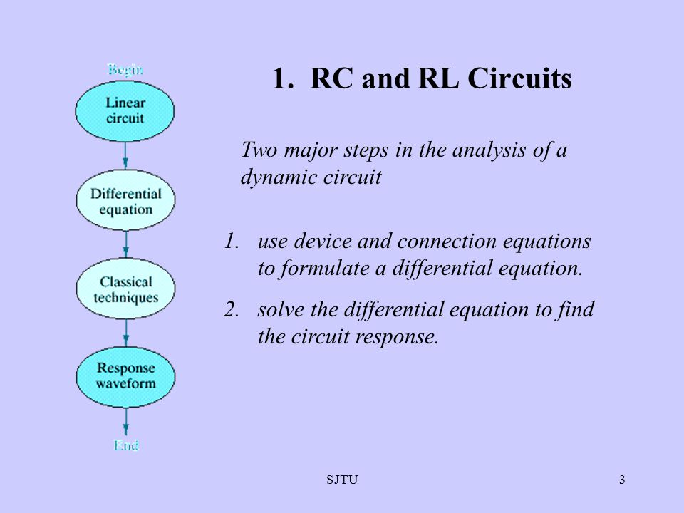 1. RC and RL Circuits Two major steps in the analysis of a dynamic circuit.