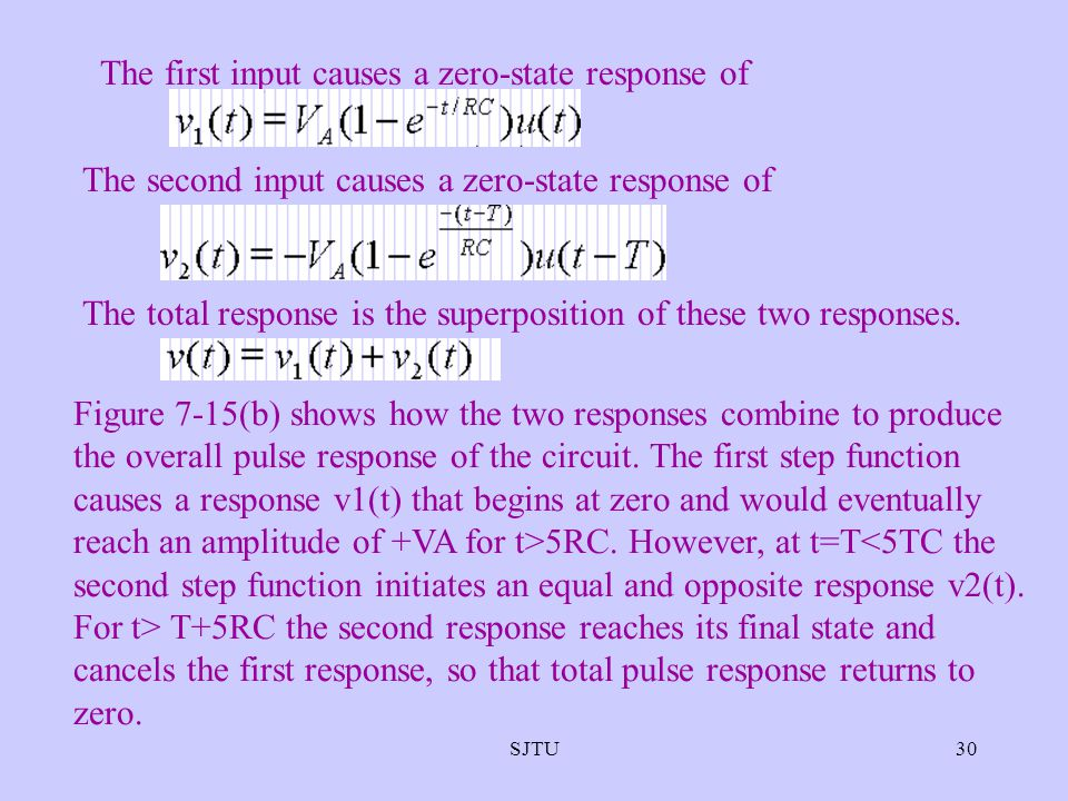 The first input causes a zero-state response of