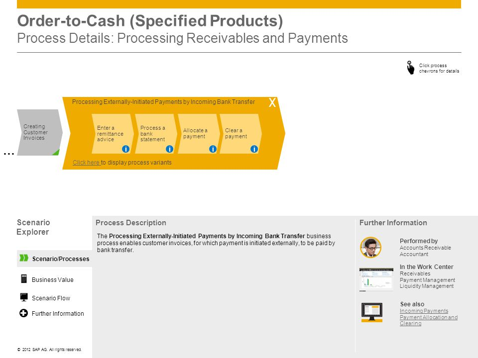 Order-to-Cash (Specified Products) Process Details: Processing Receivables and Payments