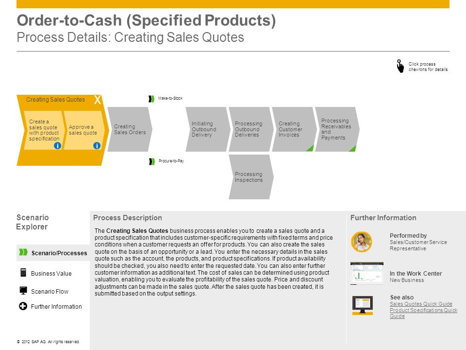 Order-to-Cash (Specified Products) Process Details: Creating Sales Quotes