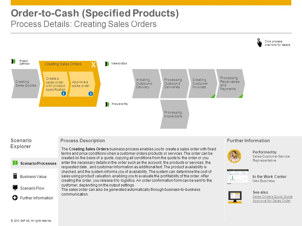 Order-to-Cash (Specified Products) Process Details: Creating Sales Orders
