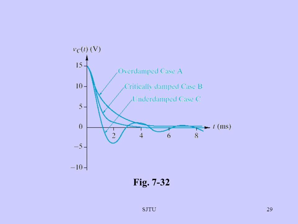 Fig. 7-32 SJTU