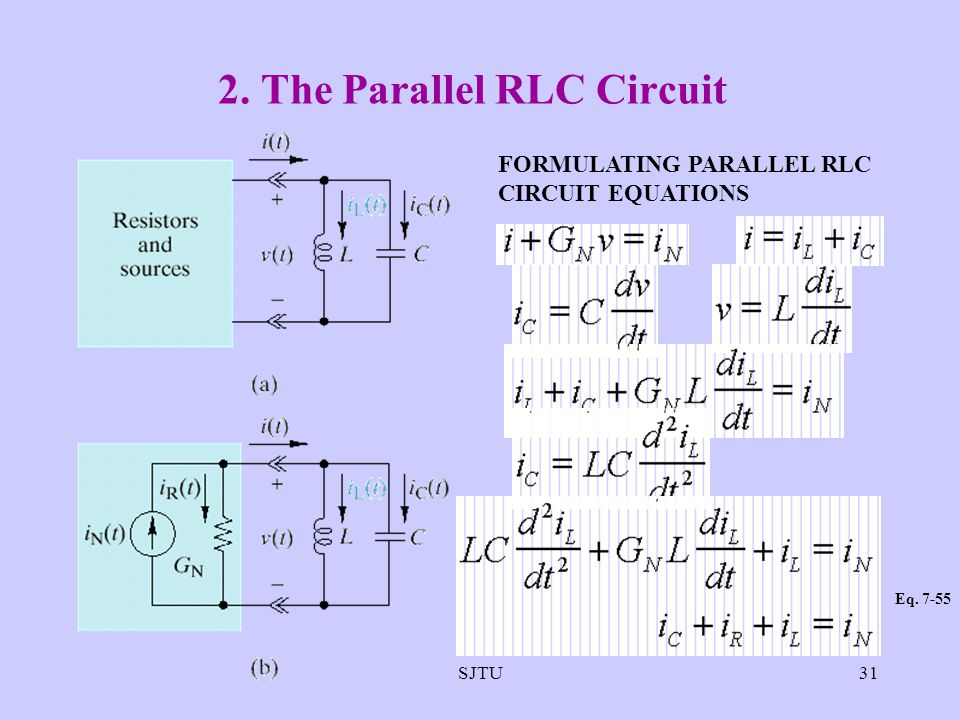 2. The Parallel RLC Circuit