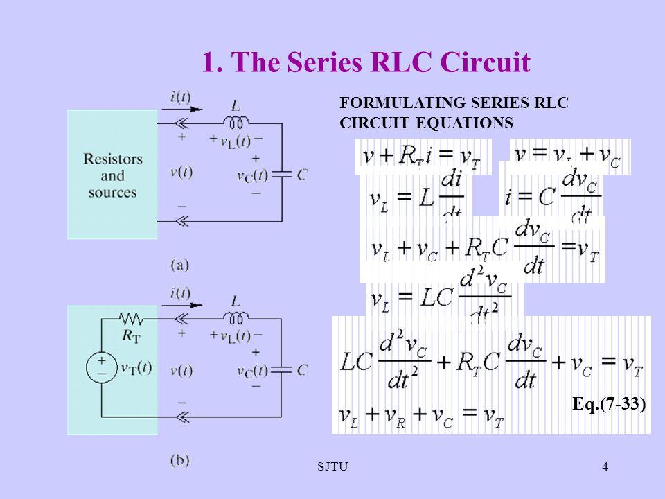 1. The Series RLC Circuit Eq.(7-33)