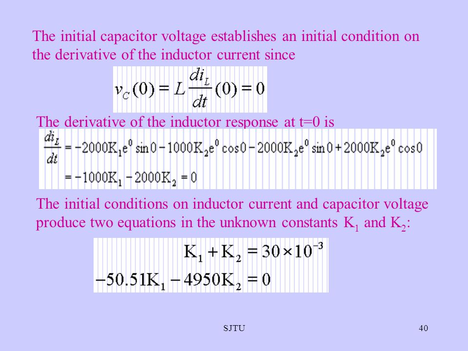 The derivative of the inductor response at t=0 is
