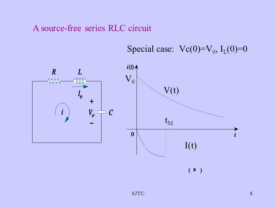A source-free series RLC circuit