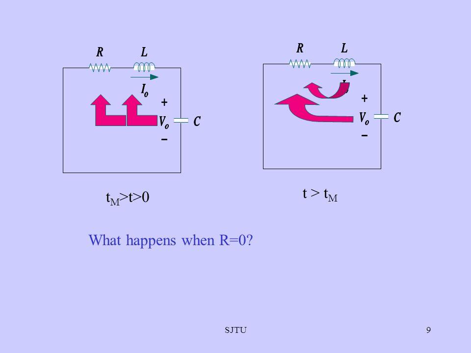 t > tM tM>t>0 What happens when R=0 SJTU