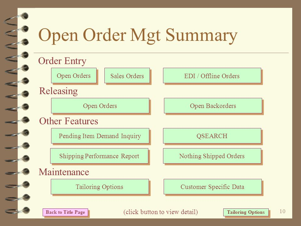 Open Order Mgt Summary Order Entry Releasing Other Features