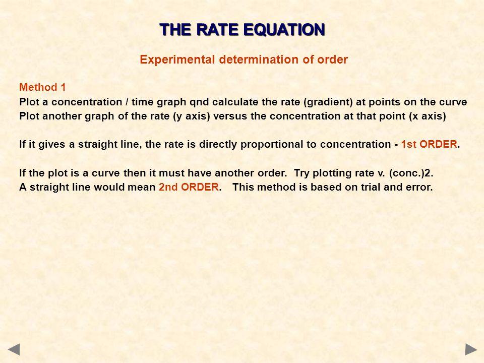 Experimental determination of order