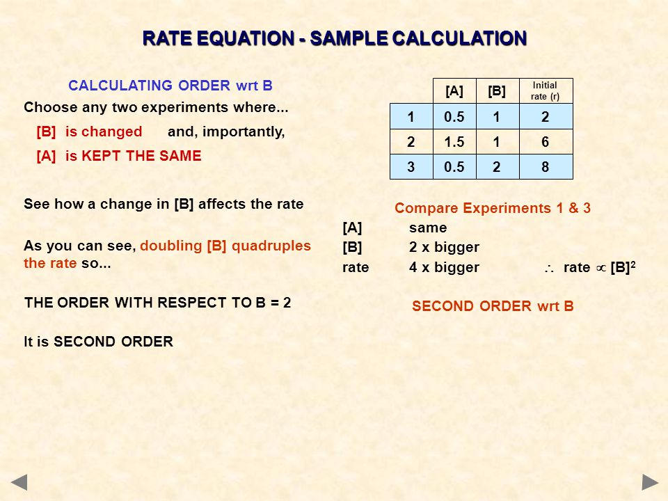 RATE EQUATION - SAMPLE CALCULATION CALCULATING ORDER wrt B