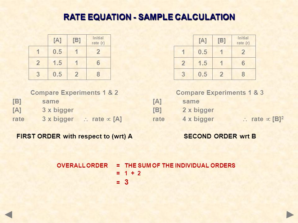 RATE EQUATION - SAMPLE CALCULATION FIRST ORDER with respect to (wrt) A