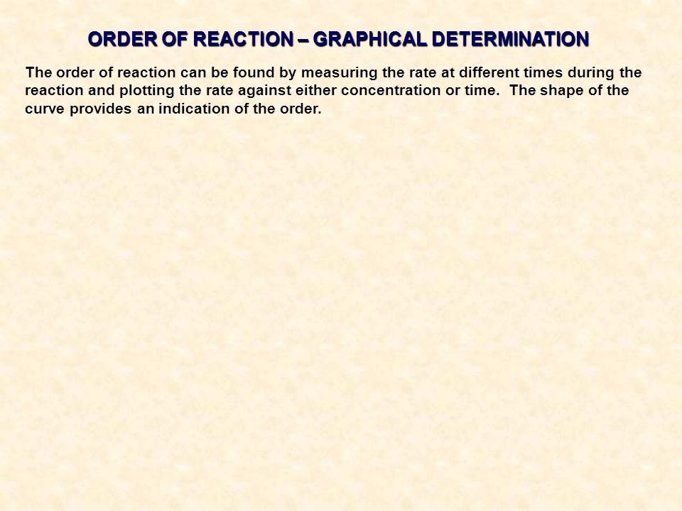 ORDER OF REACTION – GRAPHICAL DETERMINATION