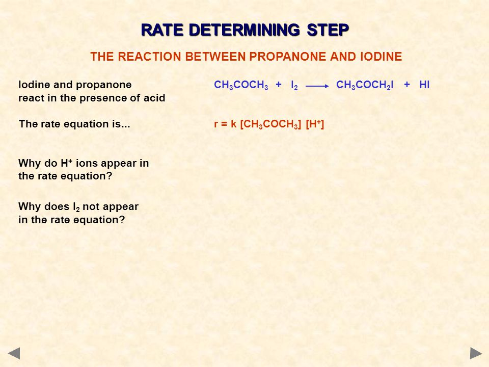 THE REACTION BETWEEN PROPANONE AND IODINE