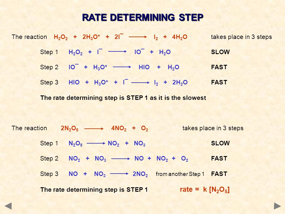 RATE DETERMINING STEP The reaction H2O2 + 2H3O+ + 2I¯ I2 + 4H2O takes place in 3 steps.