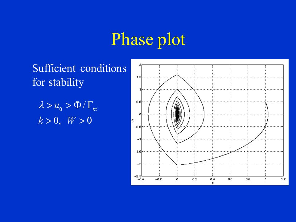 Phase plot Sufficient conditions for stability