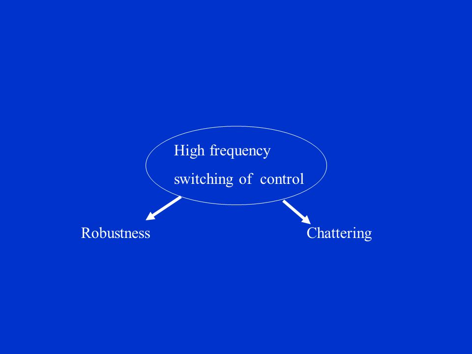 High frequency switching of control Robustness Chattering