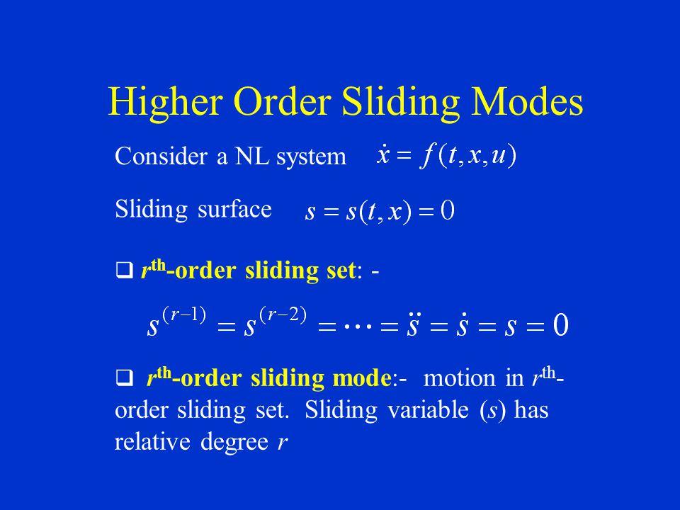 Higher Order Sliding Modes