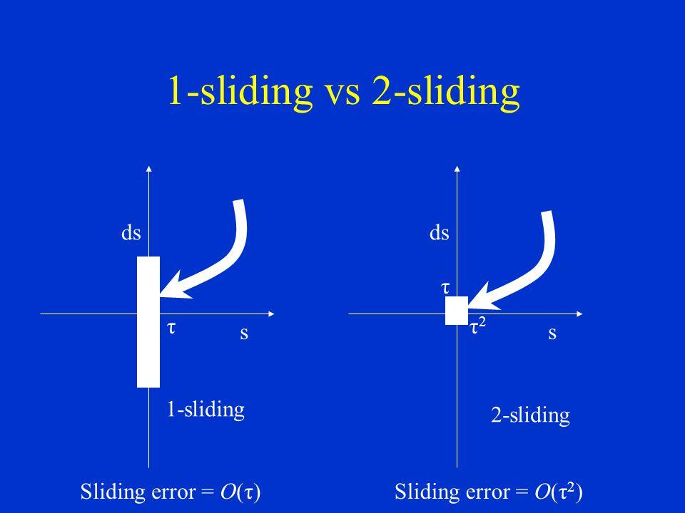 1-sliding vs 2-sliding s ds 1-sliding τ s ds 2-sliding τ τ2
