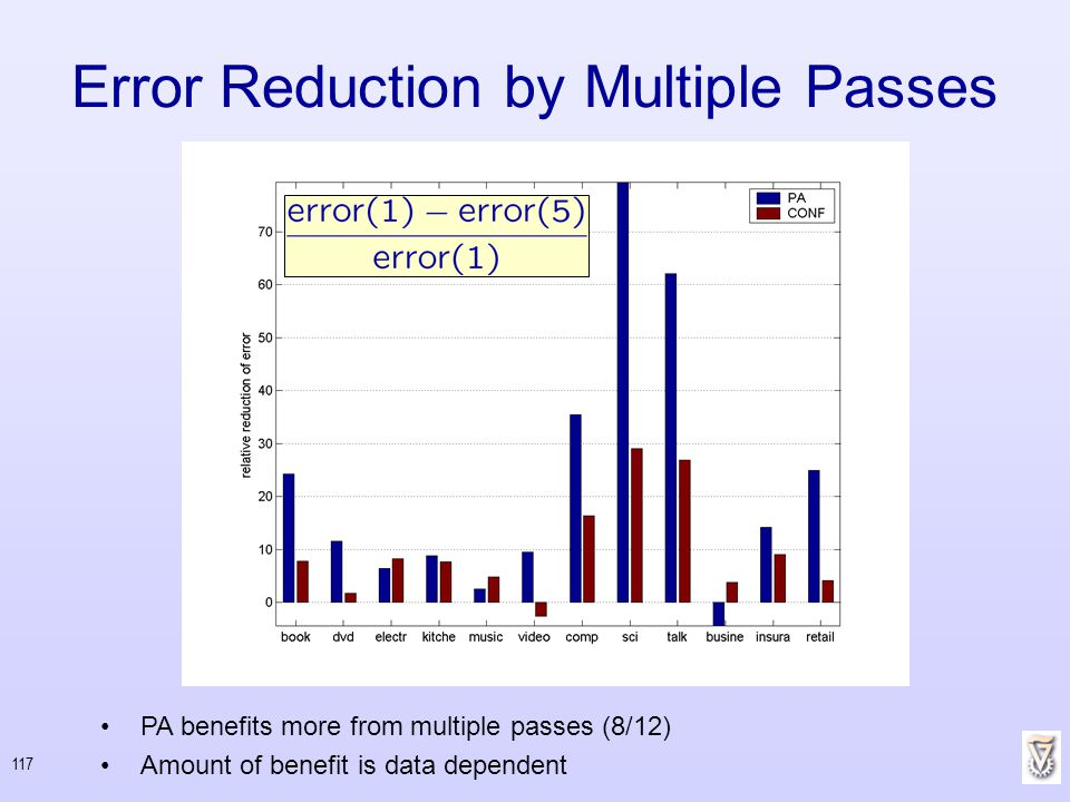 Error Reduction by Multiple Passes