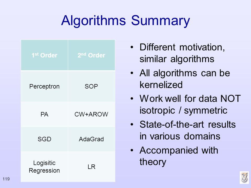 Algorithms Summary Different motivation, similar algorithms