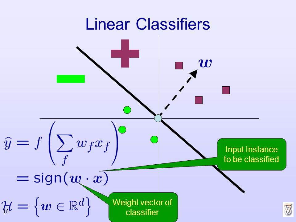 Linear Classifiers Input Instance to be classified