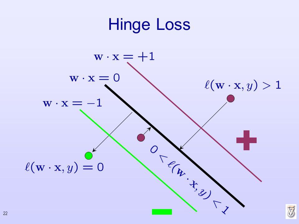 Hinge Loss