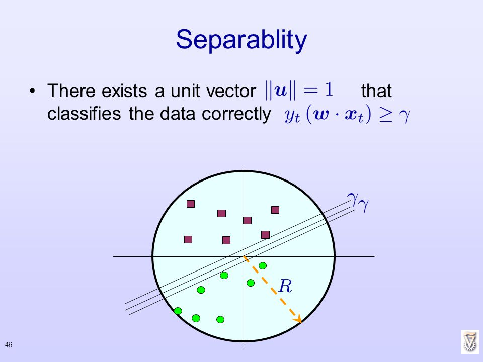 Separablity There exists a unit vector that classifies the data correctly