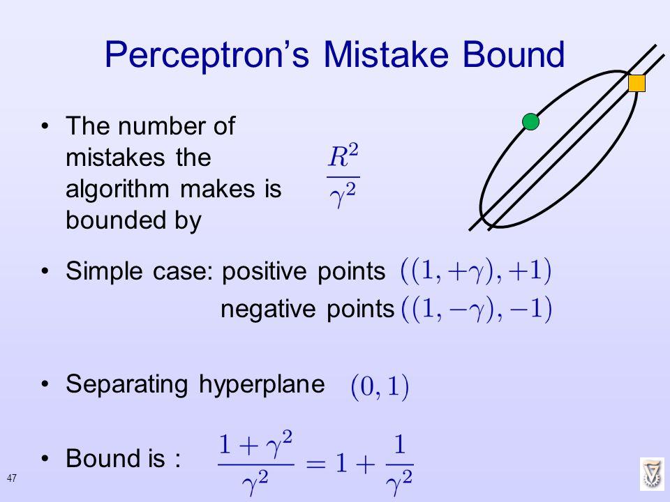 Perceptron's Mistake Bound