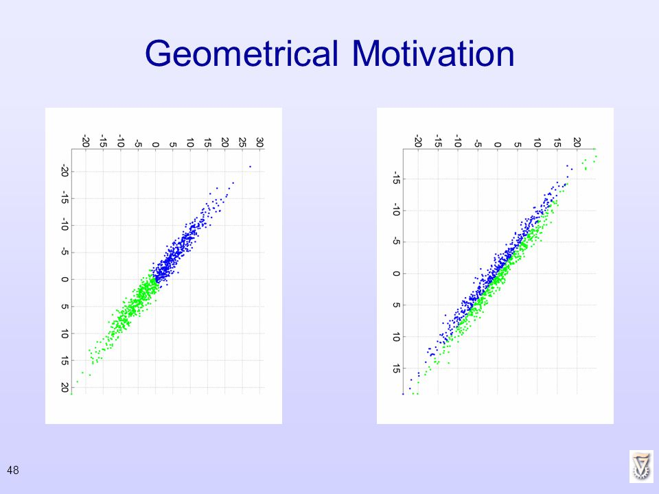 Geometrical Motivation