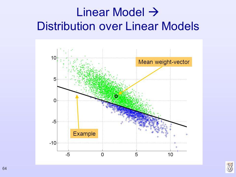 Linear Model  Distribution over Linear Models