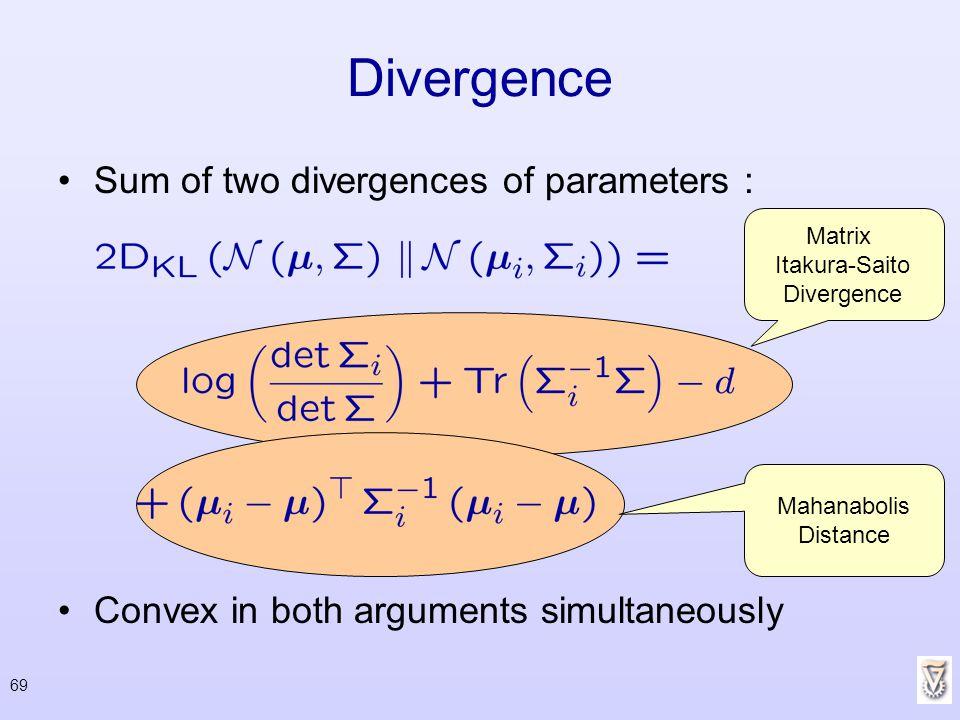 Itakura-Saito Divergence