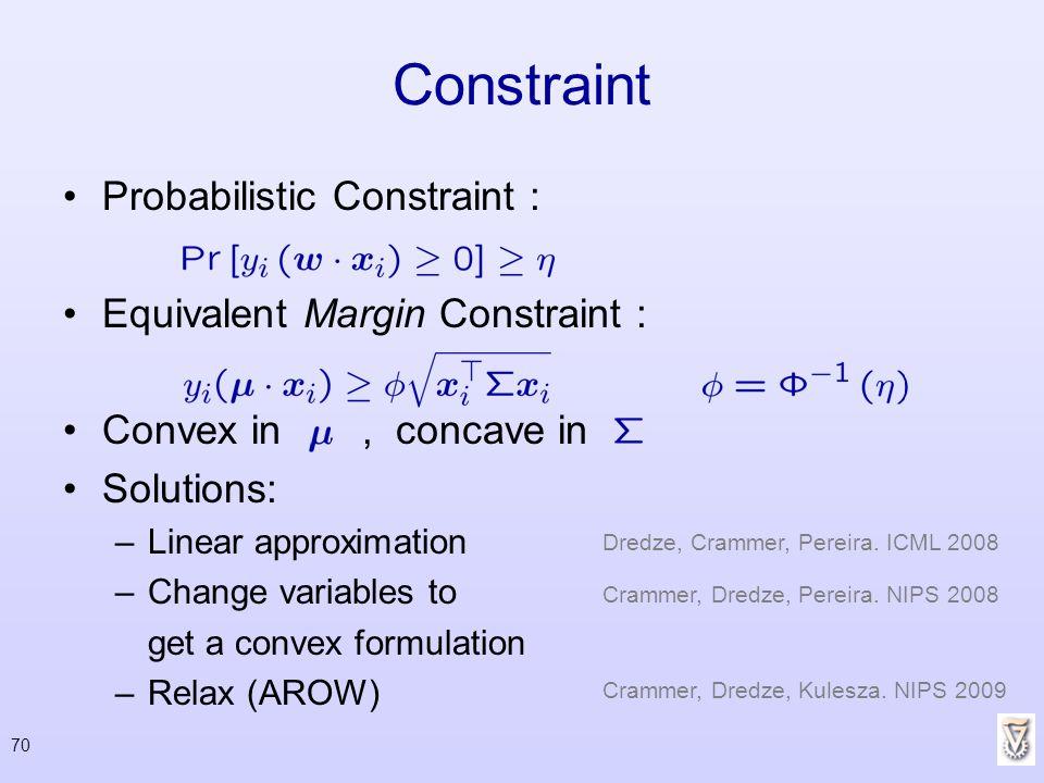Constraint Probabilistic Constraint : Equivalent Margin Constraint :