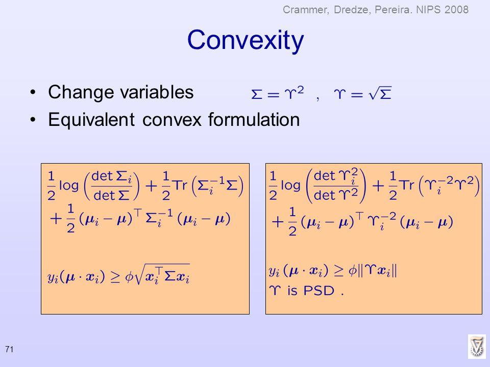 Convexity Change variables Equivalent convex formulation