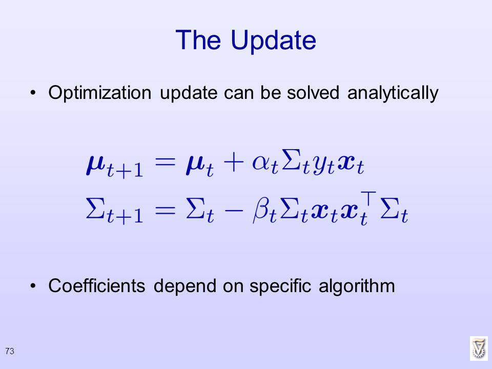 The Update Optimization update can be solved analytically