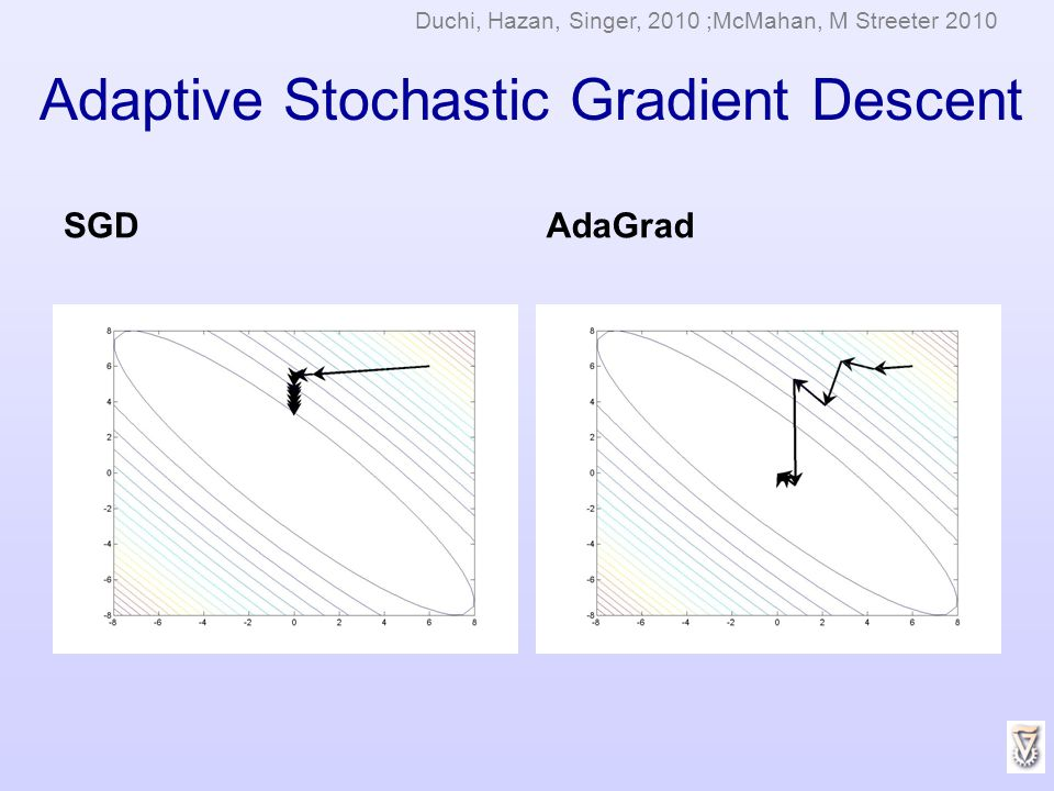Adaptive Stochastic Gradient Descent
