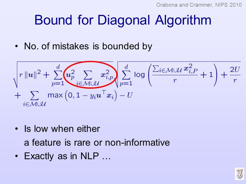 Bound for Diagonal Algorithm