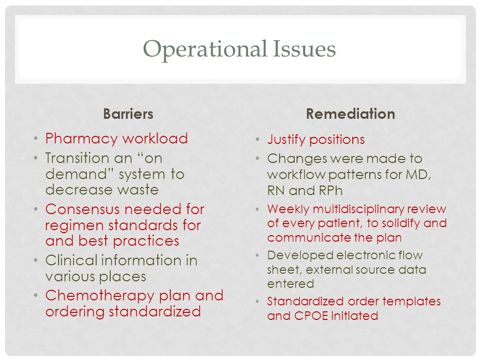 Operational Issues Barriers Remediation Pharmacy workload
